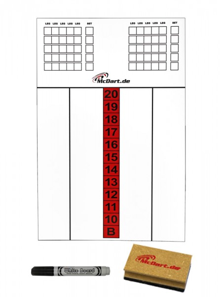Scoreboard mit Stift und Schwamm